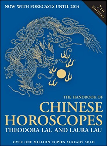Chinese Horoscopes